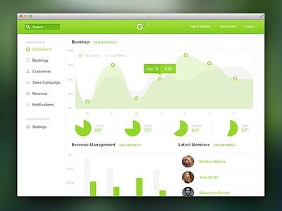 Management Dashboard dashboard graphs management data users list ui web app nav notification search
