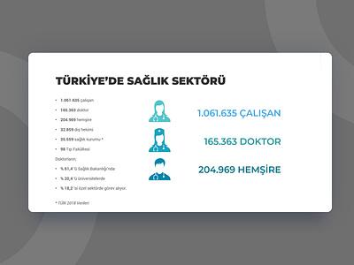 Turkey Health Industry - Presentation Page Design hospital flyer hospital app doctor app hospital design health industry pitch deck design pitch deck company presentation presentation designer powerpoint presentation presentation design
