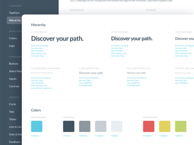 Component Library typography type forms colors guide ui healthcare identity branding