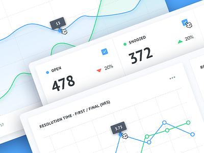 Analytics Dashboard admin chart interface product web dashboard desktop data visualization ui flat graph metrics