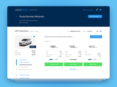 Dealership Portal admin chart interface pricing web dashboard desktop data visualization ui flat auto