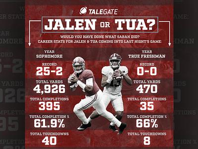 Talegate - Jalen or Tua? sports design graphic design football alabama