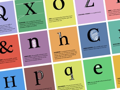 Typography Glossary Cards flat definitions typeface fonts colorful colors typography typo typography glossary terms