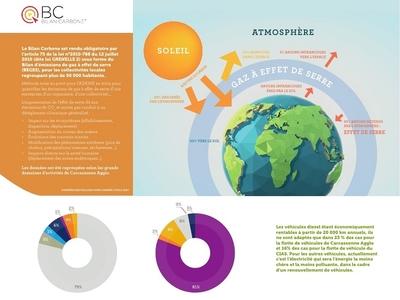 Dataviz Design illustration data design dataviz data