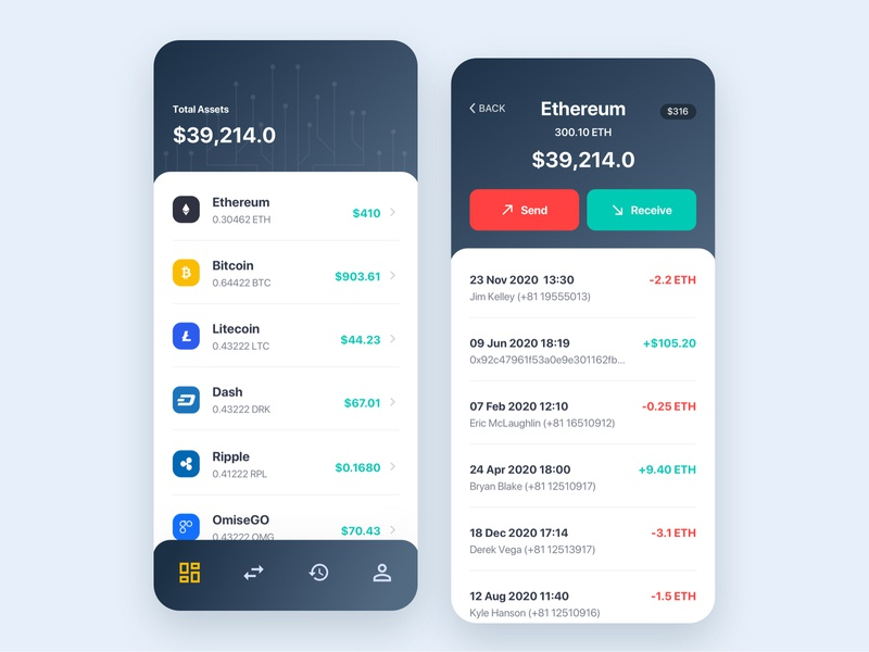 Multicurrency Wallet App