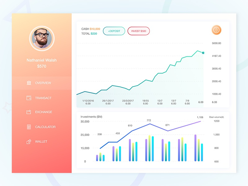 Bitcoin cryptocurrency tracker by Hafiz Ibrahim on Dribbble