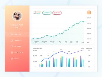 Bitcoin cryptocurrency tracker statistics line chart graph uixu webapp tracker cryptocurrency dashboard charts bitcoin