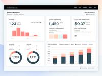 Marketing Report Dashboard