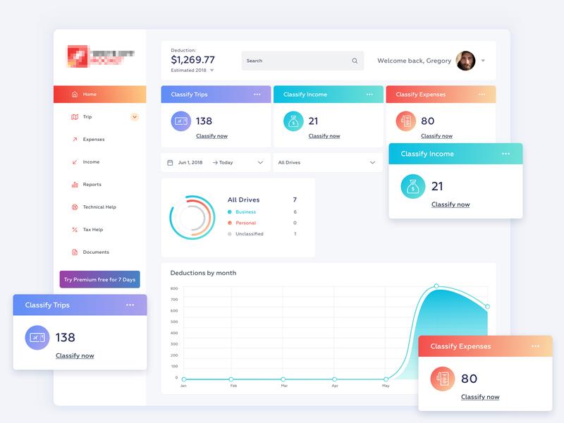 Expenses Mileage Tracker Dashboard Design graph chart ui design ux tracker mileage expense dashboard