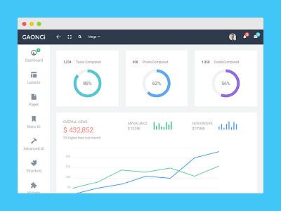 Gaongi chart interface navigation numbers stats dashboard icons graph flat ui