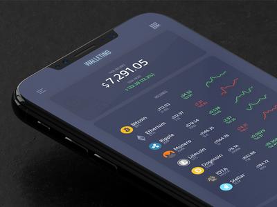Walletino: Crypto portfolio + Sketch source