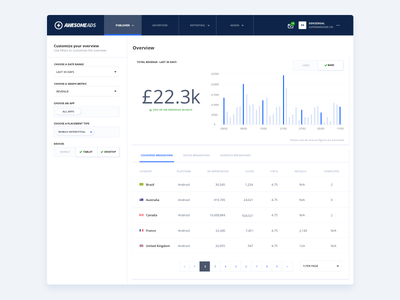 AwesomeAds Publisher Dashboard ui ux dashboard