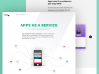 Apps As A Service