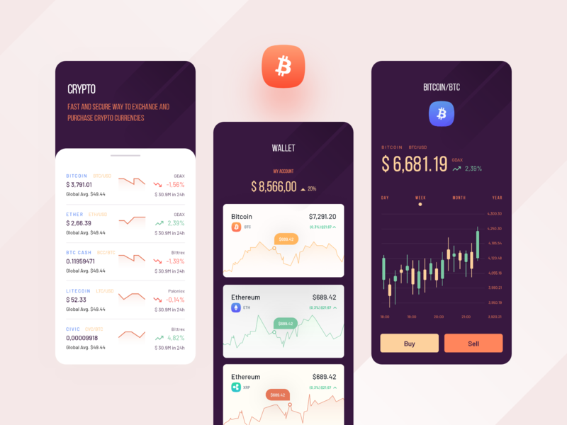 Crypto wallet app concept icons 2021 currency wallet banglore daily ui design system debut ux ui mobile graph finance exchange cryptocurrency crypto blockchain bitcoin app