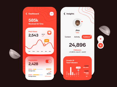Dashboard flat graphicdesign mumbai vector web design minimal ios graph data visualization clean card interface app daily ui bigsur design system ux ui dashboard debut