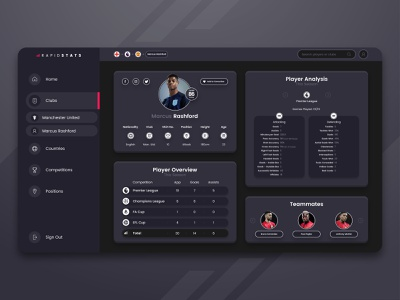Rapid Stats Football Statistics Dashboard UI Design ui design uiux user interface football website design ux website graphicdesign dashboad uidesign ui
