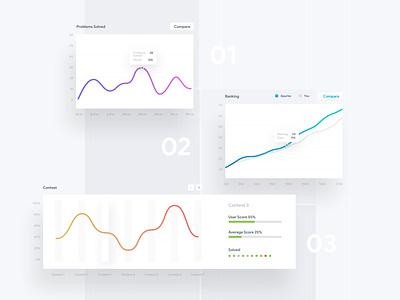 User Summary - Contest Platform minimal flat web ui ux statistics graph dashboard chart analytics