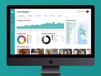 Analytics Dashboard - Pickle Burgers