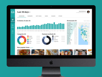 Analytics Dashboard - Pickle Burgers saas map bar chart doughnut pie chart dashboard analytics