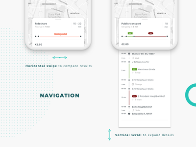 swipe and scroll flat illustration maps public transportation iphone x rideshare mobility android ios app ux ui
