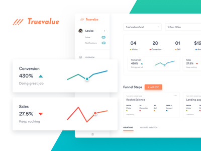 Truevalue - Control panel control panel report analysis funnel cards clean design dashboard tracking filter graph task