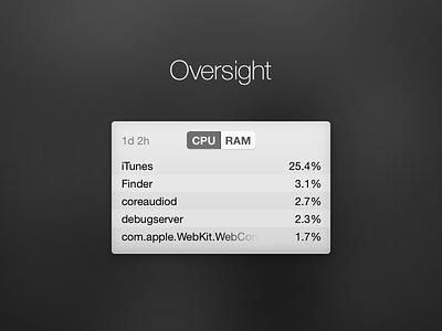 Oversight dashboard widget yosemite mac