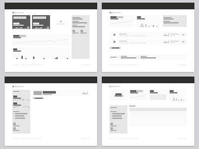 Okta Developer Dashboard Exploration product admin activity blockframe wireframe enterprise developer dashboard okta