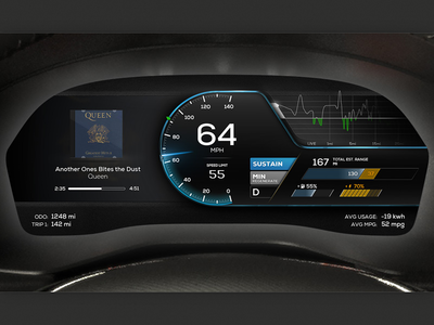 Vehicle Cluster Dashboard Concept infotainment energy odometer karma dashboard cluster vehicle electric