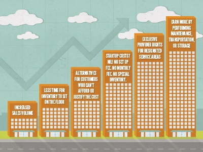 Divcity info graphic