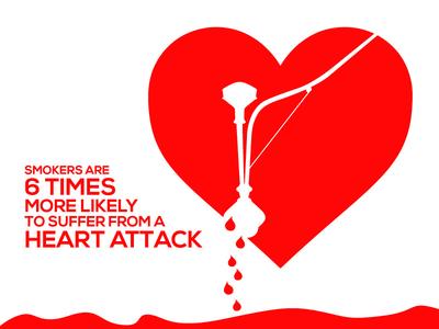 Hookah And Heart design for purpose smokers heart desi huqa huqa hookah smoking