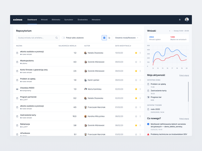Eximee — Dashboard chart navigation widgets dashboard notifications activity stats table data complex list bank fintech visual ui ux product web