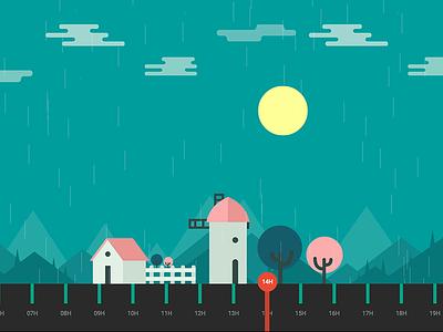 Weather web app flat weather web app bright rain snow illustration