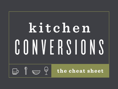 Kitchen Conversions kitchen food conversions poster icon