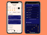 Tangerine - a simple and beautiful habit and mood tracking app simple clean tab bar habit mobile app ios routine streak graph tag slider calendar segmented control tabs card journal mood details tracker