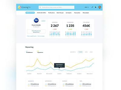 Company Dashboard  reporting stats graph job board jobs hr dashboard clean ux