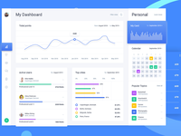Web Dashboard   Statistics