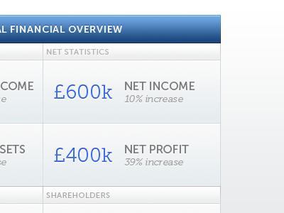 Finance finance photoshop statistics blue colours text museo slab