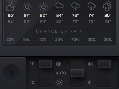 Chance of rain... wthr wthrdial wthr dial weather dial ui weather toggle