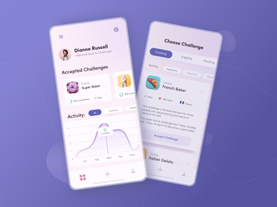 Mobile App to Boost Your Hobbies profile activity graph chart light interest daily weekly challenge app design personal development hobbies hobby application app mobile zajno