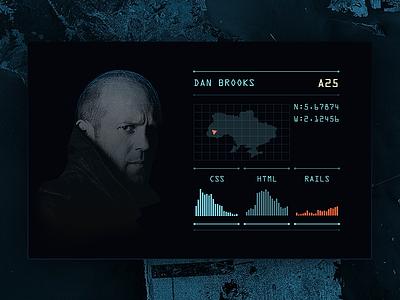 Profile Card Exploration profile card exploration concept ui ux dark hacker futuristic