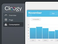 Cloogy - Energy Consumption View