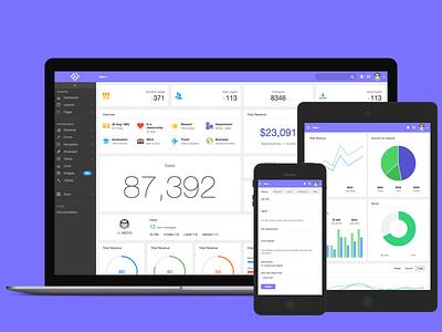 Cover - Dashboard UI Kit for Modern Web Application admin backend dashboard flexbox modern template uikit webapp
