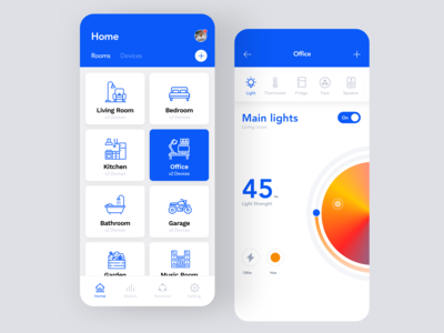 Daily UI #21 | Home Monitoring Dashboard