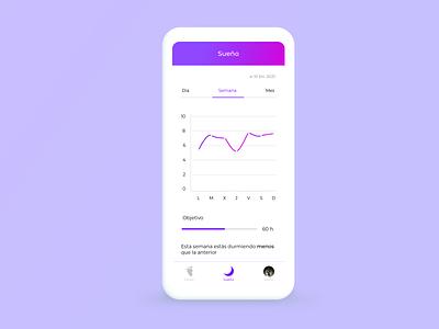 Daily UI 018 - Analytics Chart interface chart analytics chart analytic userinterface uidesign icon minimal art dailyui app design ux ui
