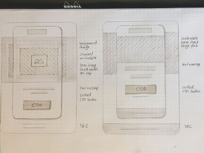 Scalable Vs Fixed mobile desktop email fluid responsive