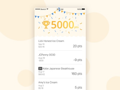 Celebrate Point Milestone loyalty program reward program confetti trophy transaction ux ui app design milestone congrats celebration list view