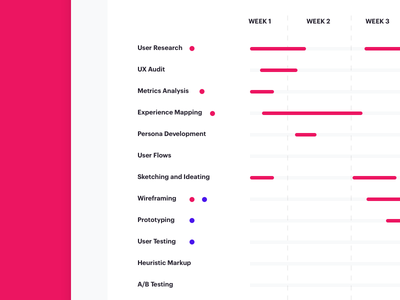 Proposal for a new project!  ux prototyping research project proposal