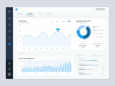 Twitter Analytics Chart - Daily UI #018
