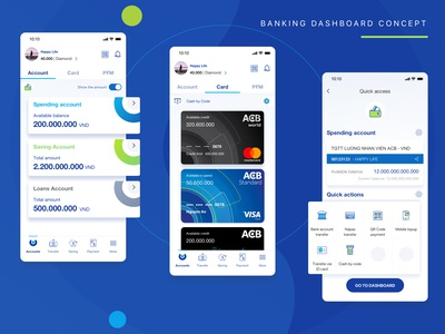 Banking Dashboard Concept