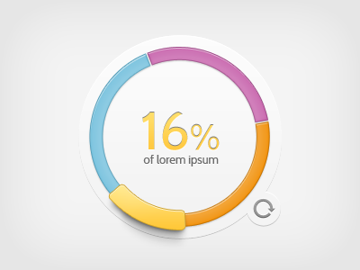 Simple Pie Chart By Miika Fabritius Dribbble